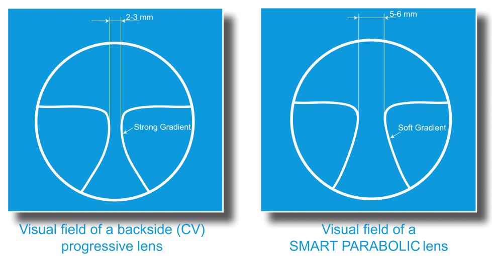 b75b300b04 SMART PARABOLIC Design | Opticproject